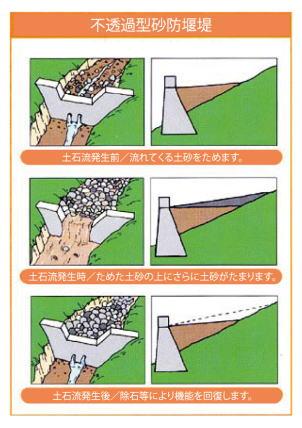 【西日本豪雨】砂防ダム決壊、壁の部分なくなる…広島・坂町 YouTube動画>2本 ->画像>54枚